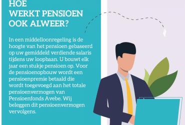 Infographic Maart 2020: COVID-19 en pensioen